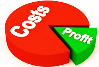 cost and profit pie table